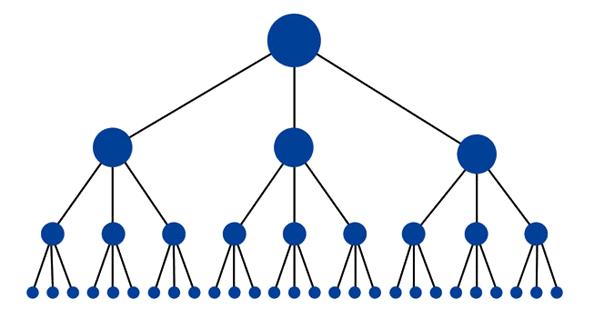 Internal Link là gì? Hướng dẫn tối ưu Website với Internal Link