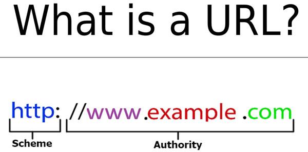 Tối ưu URL trongSEO Onpage