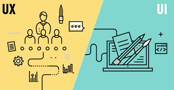 UI/UX là gì? Công nghệ thiết kế UI/UX cho website